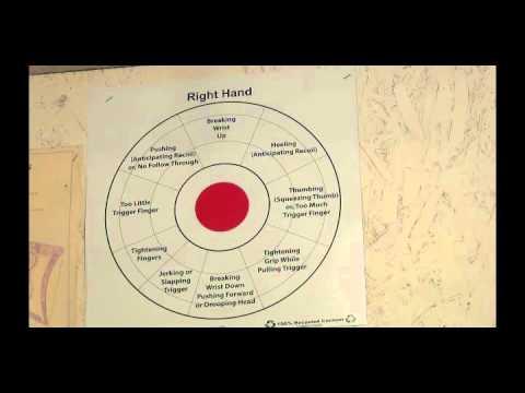Handgun target analysis