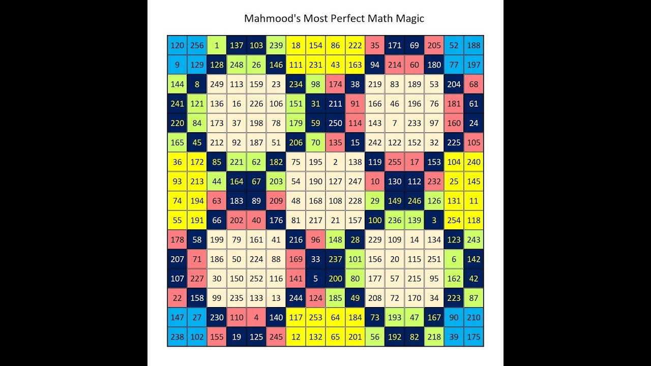 Math Magic Mystery: 13x13 Math Magic Squares