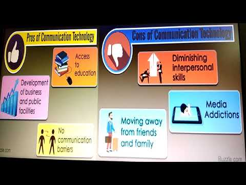 Impact Of Technology Advancement In Business Communication