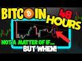 Bitcoin (btc) and Crypto live 2019 analysis - YouTube