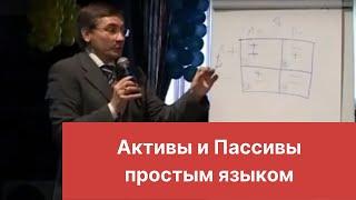 видео Что такое бухгалтерский баланс предприятия: понятия, цели и задачи