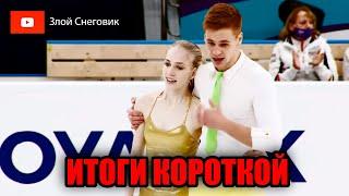 ИТОГИ КОРОТКОЙ ПРОГРАММЫ Пары Юниорское Гран При в Красноярске 2021