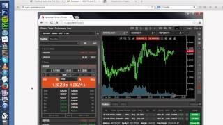 cTrader, un nuovo modo di fare trading forex