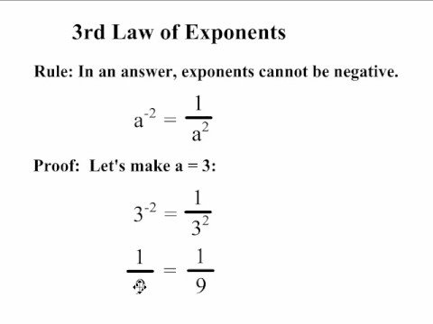 3rd Law of Exponents - YouTube