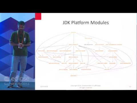 JDK 9 Modules and Java Linker JLink