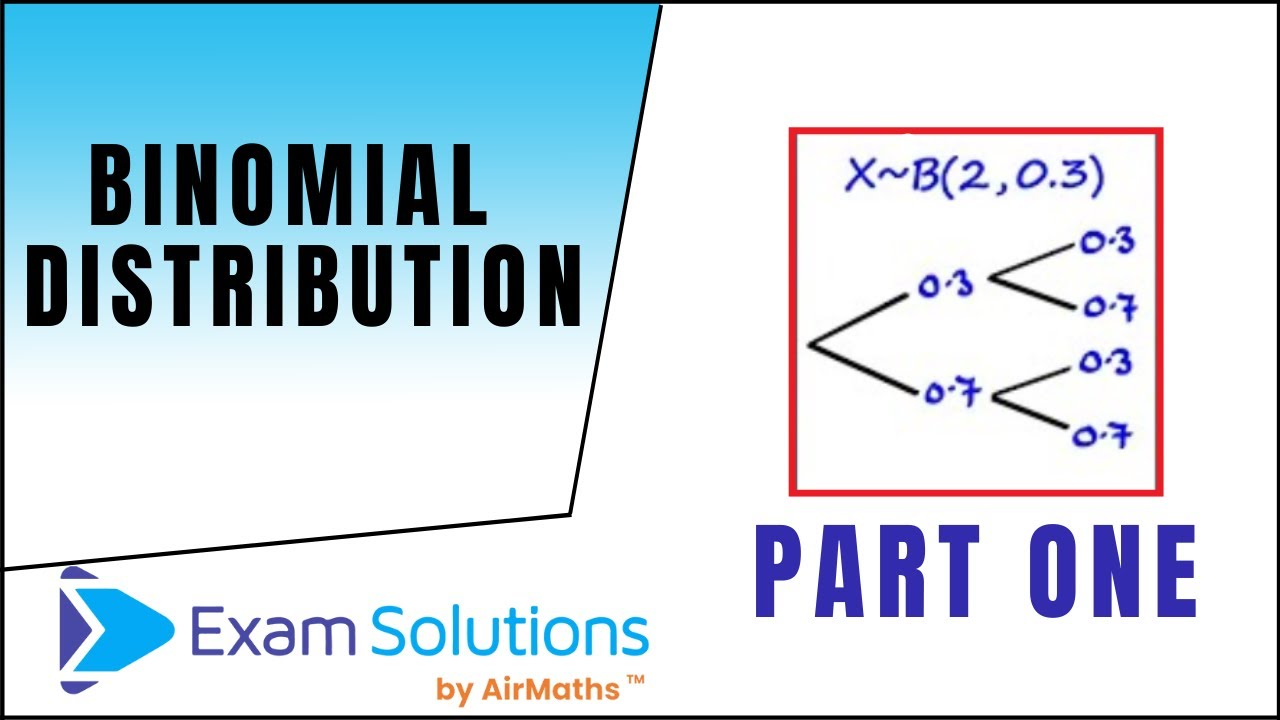 Binomial Distribution (Introduction) | ExamSolutions