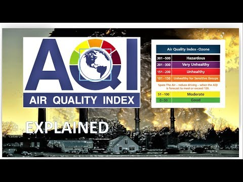Air Pollution in New Delhi - Air Quality Index - YouTube