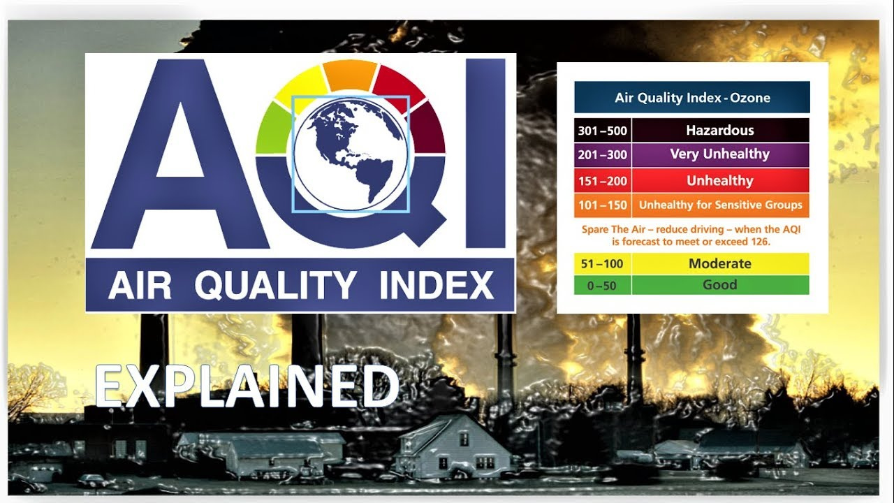 Air Pollution in New Delhi - Air Quality Index