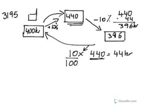Math Percentage Calculation - Yourhelpfulelf