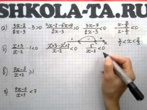 Алгебра 9 кл. Мордкович. Параграф 2.10