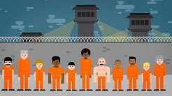 Mass Incarceration in the US