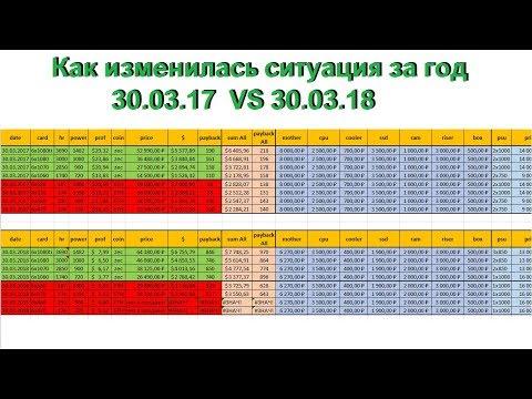 Как изменилась ситуации за год. 30.03.17 vs 30.03.18
