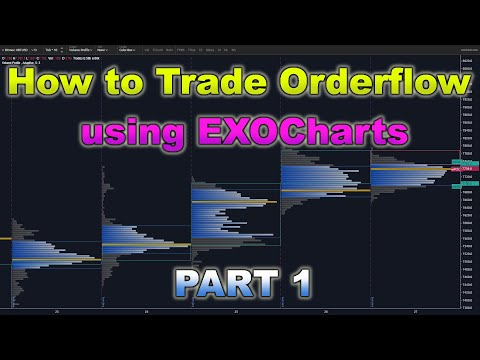 How To Trade Orderflow Using EXOCharts Part 1. Volume Profile Trading For #Stocks #Bitcoin #Futures