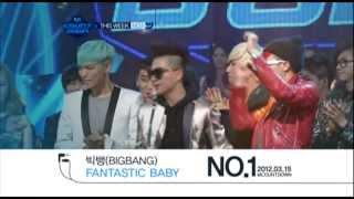 Video 2012.03.15 This Week No.1 BIGBANG 'Fantastic Baby' @Mcountdown download MP3, 3GP, MP4, WEBM, AVI, FLV Juli 2018