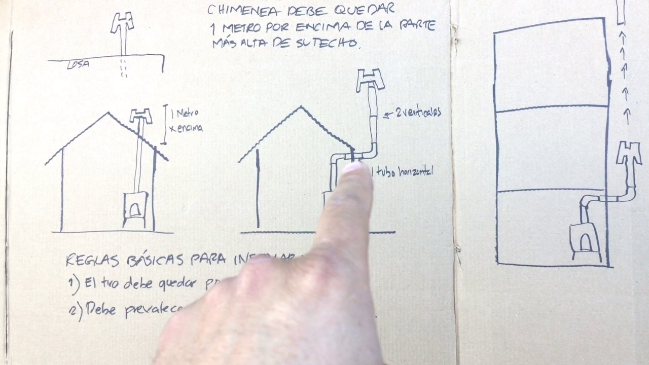 Como instalar una chimenea o estufa de le a www - Como colocar una chimenea de lena ...