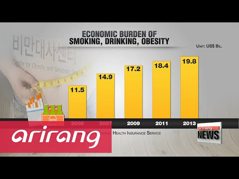 Economic burden from drinking, smoking, obesity tops US$19.8 bil. in 2013