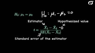 Pooled-Variance t Tests and Confidence Intervals: Introduction