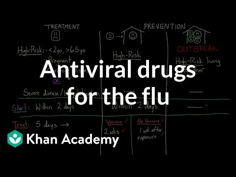 Antiviral drugs for the flu   Infectious diseases   Health & Medicine   Khan Academy