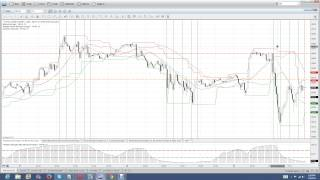 Nadex Binary Options Trading Signals Training and Trading Recap 01 09 2014