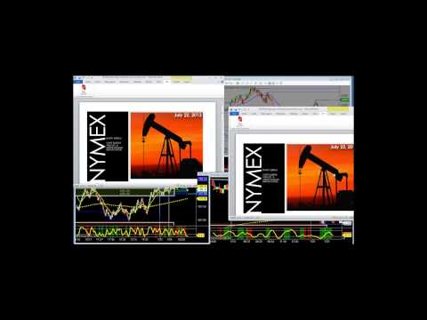07 22 13 07 33 Crude Oil Morning Prep; SchoolOfTrade   Trader s Audio