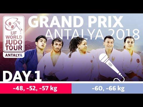 Judo Grand-Prix Antalya 2018: Day 1