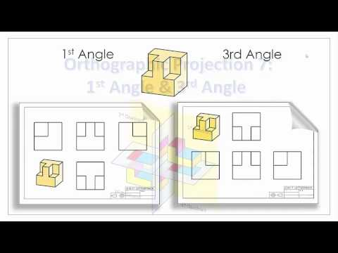 Orthographic Projection 7:  1st and 3rd angle