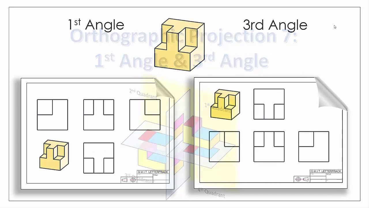 Orthographic Projection 7 1st And 3rd Angle Youtube