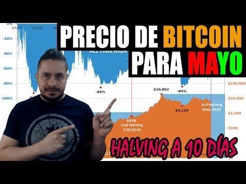 PRECIO De BITCOIN Para MAYO 2020