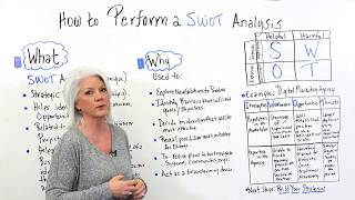 How to Perform a SWOT Analysis - Project Management Training