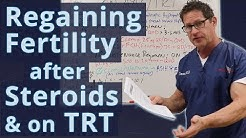 Fertility after Steroids & on TRT