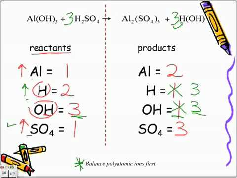 Balancing Chemical Equations Lecture - YouTube