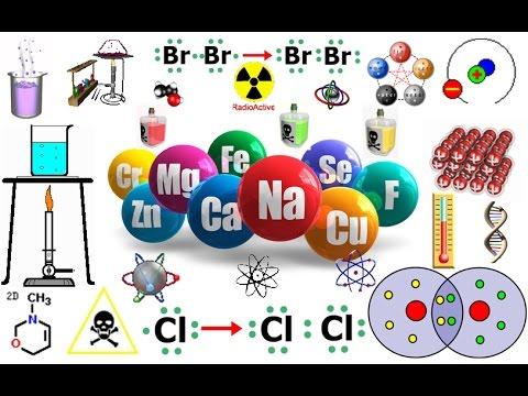 ¿qué-es-la-química?
