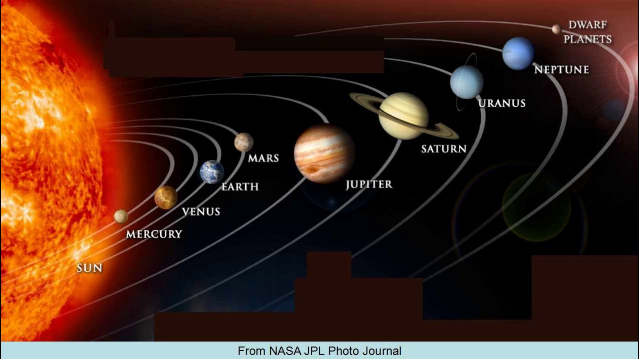 an introduction to the origin of solar system Solar system and universe socratic questions and answers -  questions  regarding the origins of the universe and solar system are arranged in  teach  the earth:teaching environments:intro geoscience, teach the.