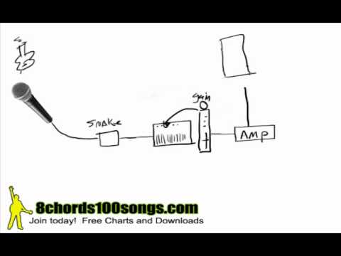 STAGE TUTORIAL Basic Signal Flow Sound System Setup.mp4