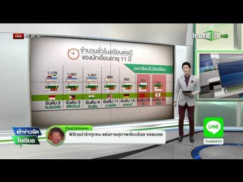 ชั่วโมงเรียนเด็กไทยติดอันดับ 2 ของโลก  | 14-09-58 | เช้าข่าวชัดโซเชียล | ThairathTV