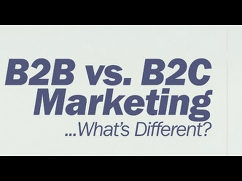 B2B & B2C Marketing Basico