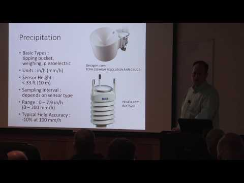 Session II: On-farm Weather Stations - Dr. Hillyer