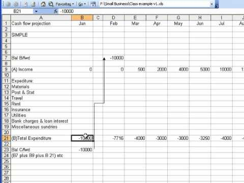 Annual Cash Flow Forecast Projection In Excel Youtube
