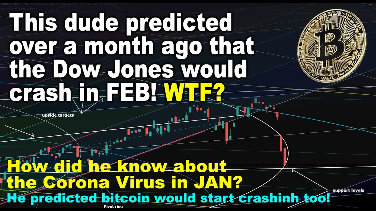 This dude predicted the US stock market crash! WTF? even the bitcoin price drop - 2020 BLACK MAGIC!