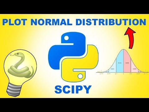How to Plot Normal Distribution in Python - Python Statistics Tutorial thumbnail