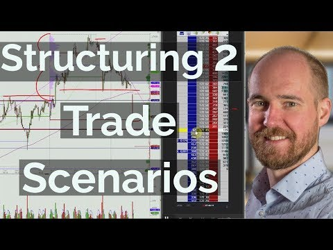 Structuring 2 Trade Scenarios | Axia Futures