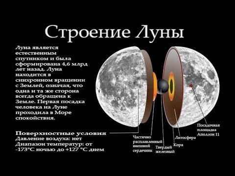 Луна и её