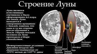 Луна и её тайны (подборка эфиров)