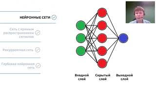 Модель глубоких нейронных сетей.