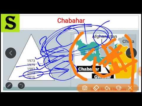 BURNING ISSUES 2017 |   CHABAHAR PORT | INDIA IRAN RELATIONS | CURRENT AFFAIRS 2017 | IAS PCS UPSC