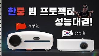 [LG 시네빔 VS WZATCO C2] 빔프로젝터 가격…