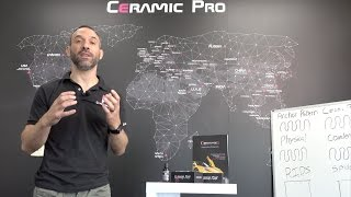 What is Ceramic Pro? Adam Cote Gives You an In Depth Analysis