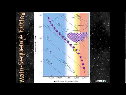 Cosmic Distance Ladder - how we measure distances in space