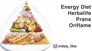 Сравнительный анализ продуктов ED, Herbalife, Prana, Oriflame