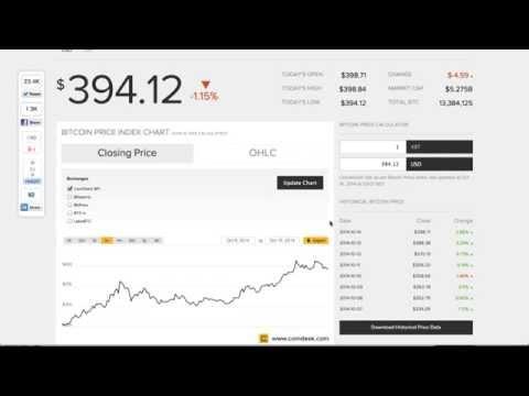 Bitcoin News ビットコインニュース #141 by BitBiteCoin.com